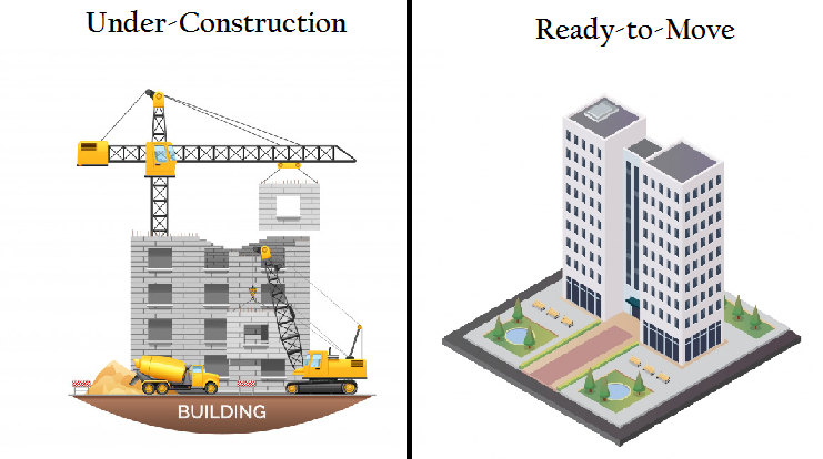 Under-construction & Ready to Occupy Flats- The Best Choice?