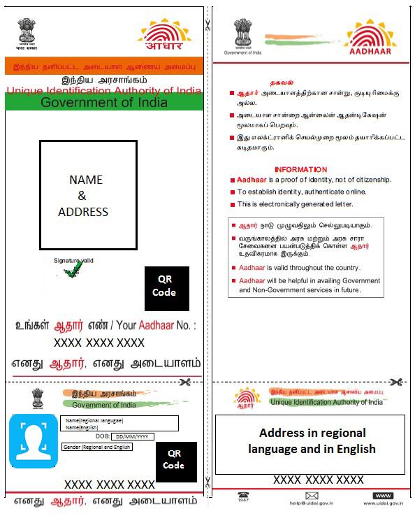 Aadhaar Card- a mandatory document in buying home